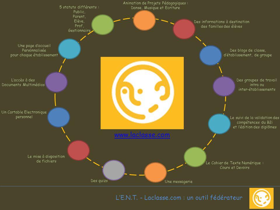 www.laclasse.com L'E.N.T. - Laclasse.com : un outil fédérateur