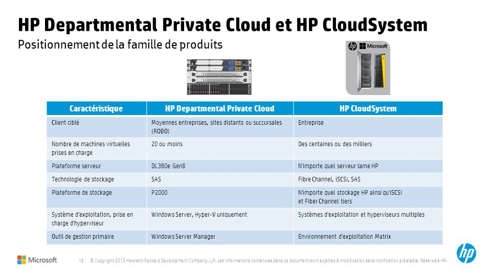 HP Departmental Private Cloud et HP CloudSystem