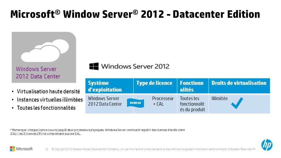 Microsoft© Window Server© 2012 - Datacenter Edition