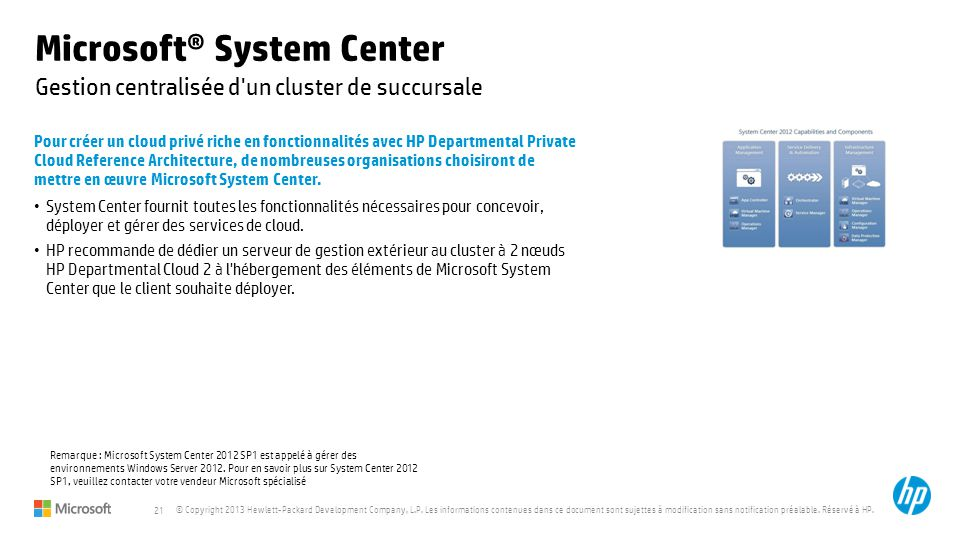 Microsoft® System Center