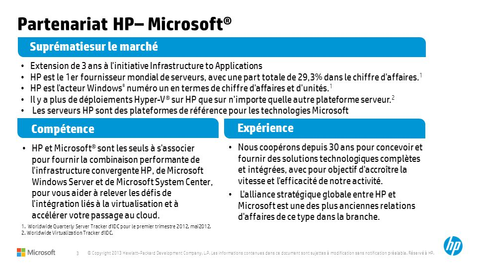 Partenariat HP– Microsoft®