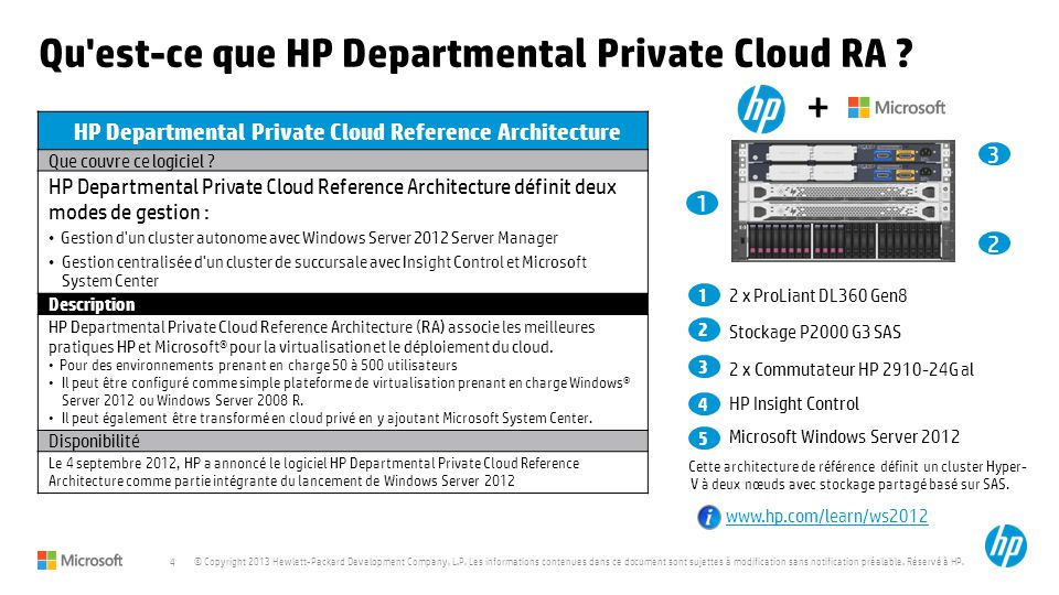Qu est-ce que HP Departmental Private Cloud RA