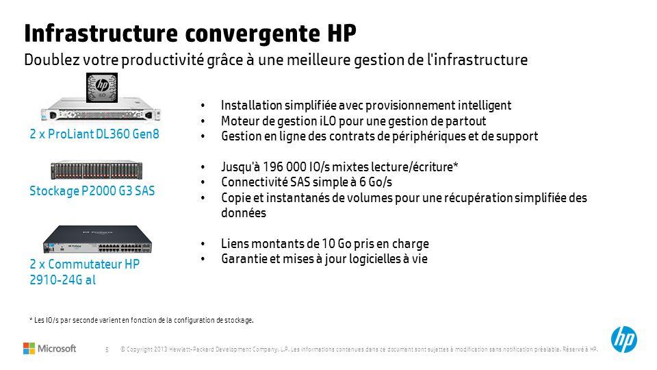 Infrastructure convergente HP