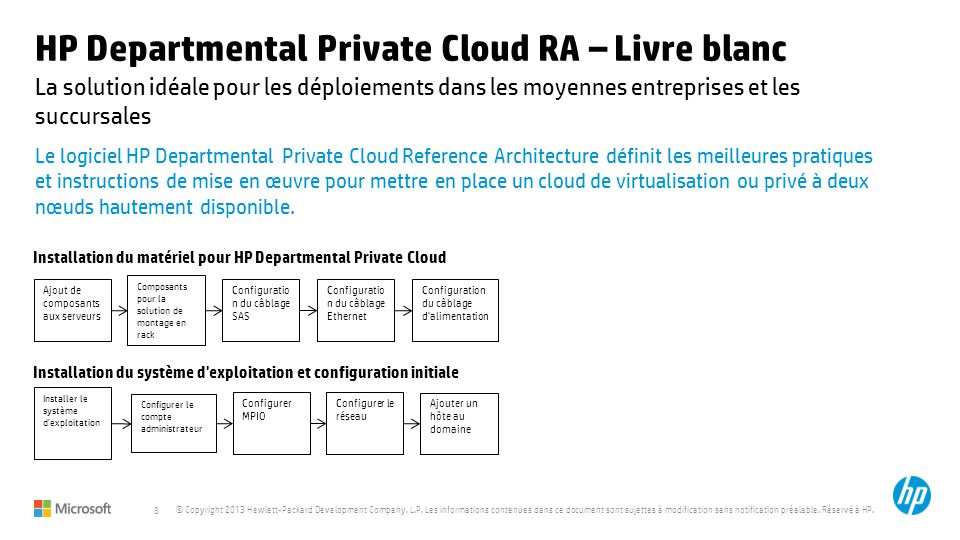 HP Departmental Private Cloud RA – Livre blanc