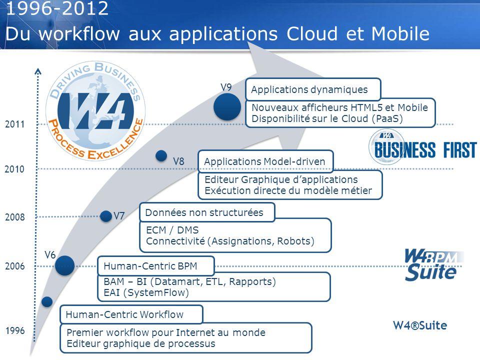 1996-2012 Du workflow aux applications Cloud et Mobile
