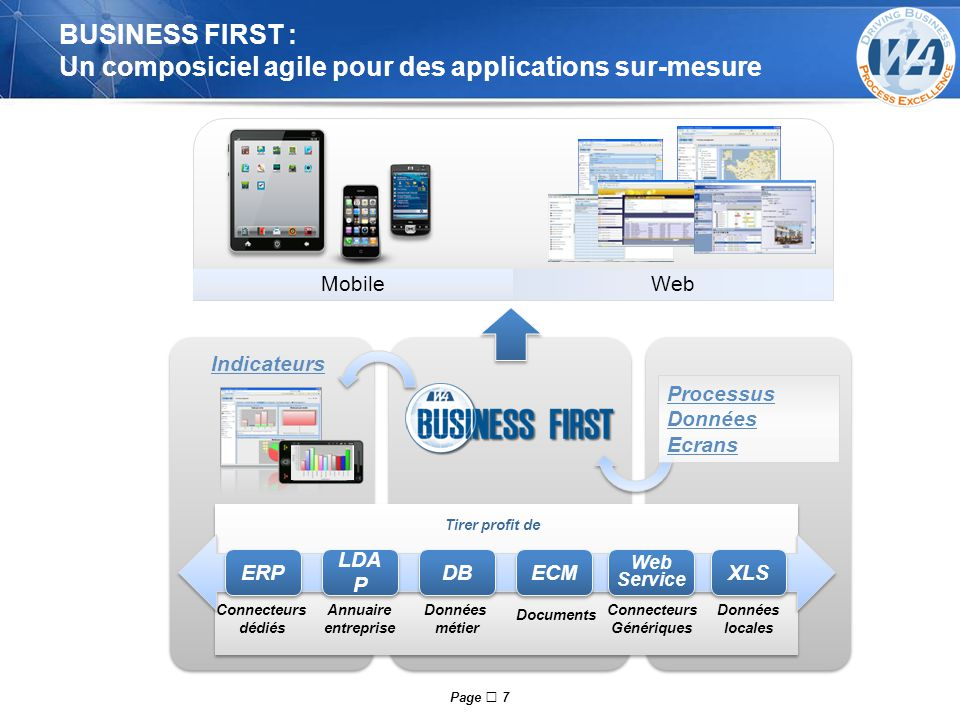 BUSINESS FIRST : Un composiciel agile pour des applications sur-mesure