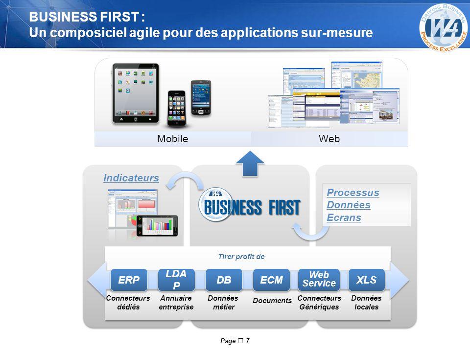 BUSINESS FIRST : Un composiciel agile pour des applications sur-mesure