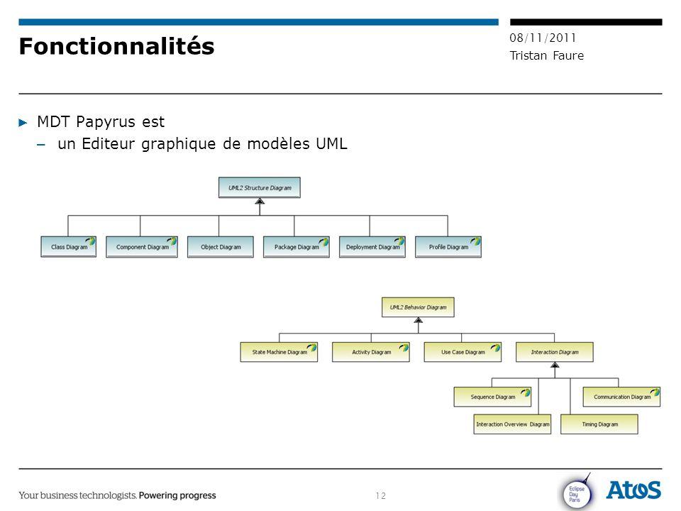 Fonctionnalités MDT Papyrus est un Editeur graphique de modèles UML