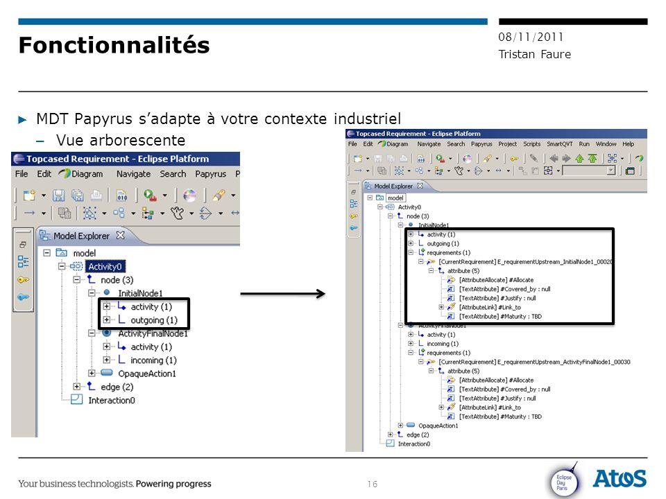 Fonctionnalités MDT Papyrus s'adapte à votre contexte industriel