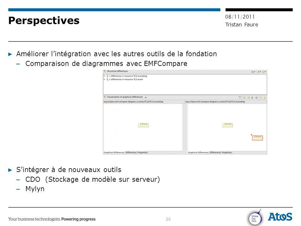 Perspectives Améliorer l'intégration avec les autres outils de la fondation. Comparaison de diagrammes avec EMFCompare.