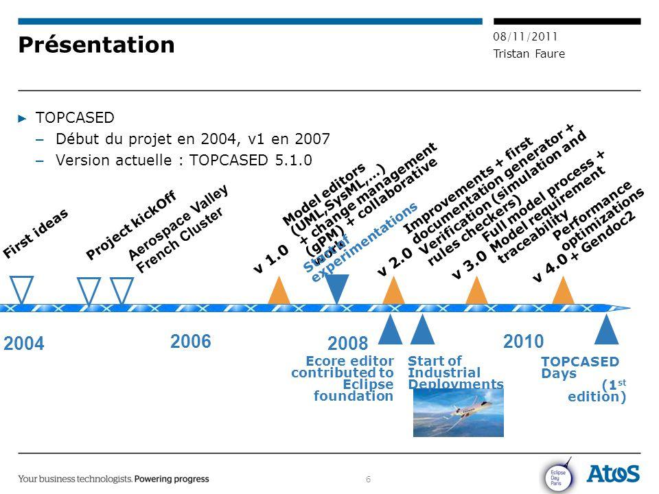 Présentation 2004 2006 2008 2010 TOPCASED