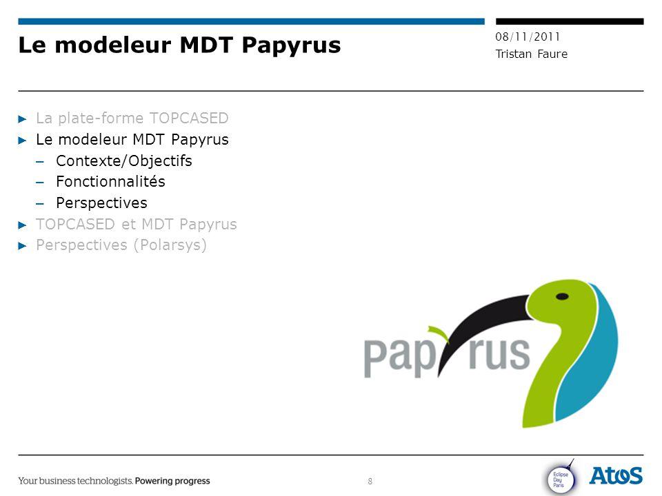 Le modeleur MDT Papyrus