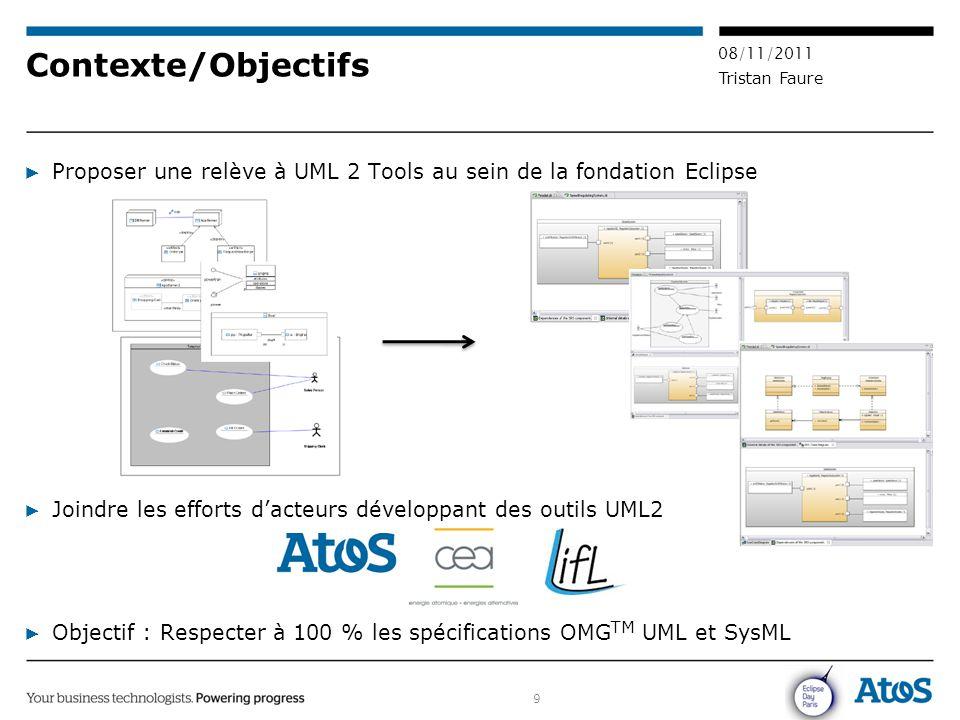 Contexte/Objectifs Proposer une relève à UML 2 Tools au sein de la fondation Eclipse. Joindre les efforts d'acteurs développant des outils UML2.