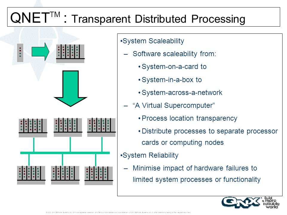 QNETTM : Transparent Distributed Processing