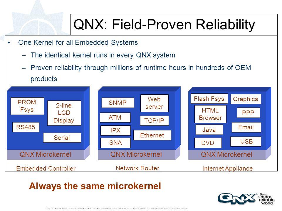 QNX: Field-Proven Reliability