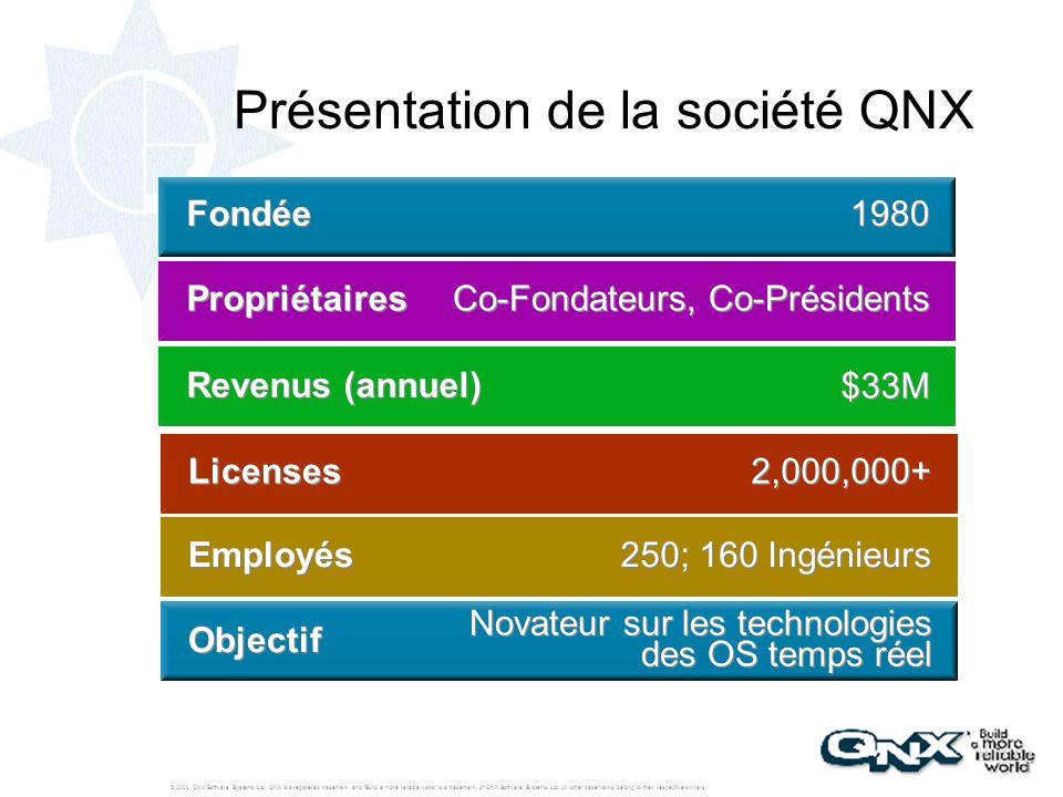 Présentation de la société QNX