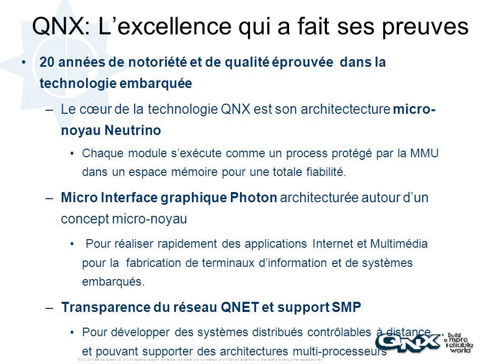 QNX: L'excellence qui a fait ses preuves