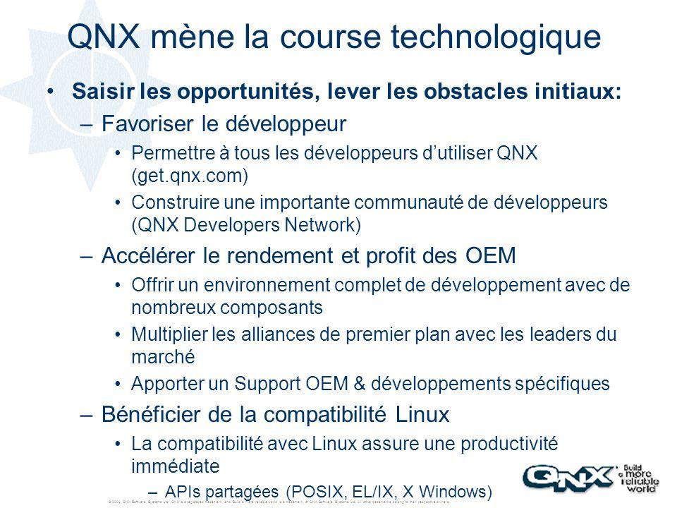 QNX mène la course technologique