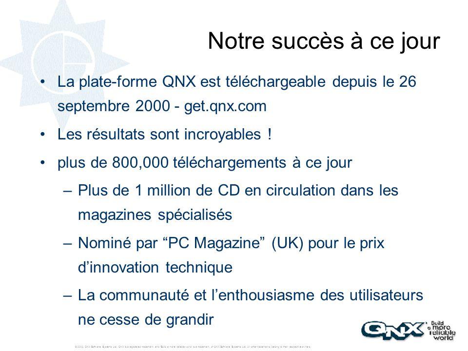 Notre succès à ce jour La plate-forme QNX est téléchargeable depuis le 26 septembre 2000 - get.qnx.com.