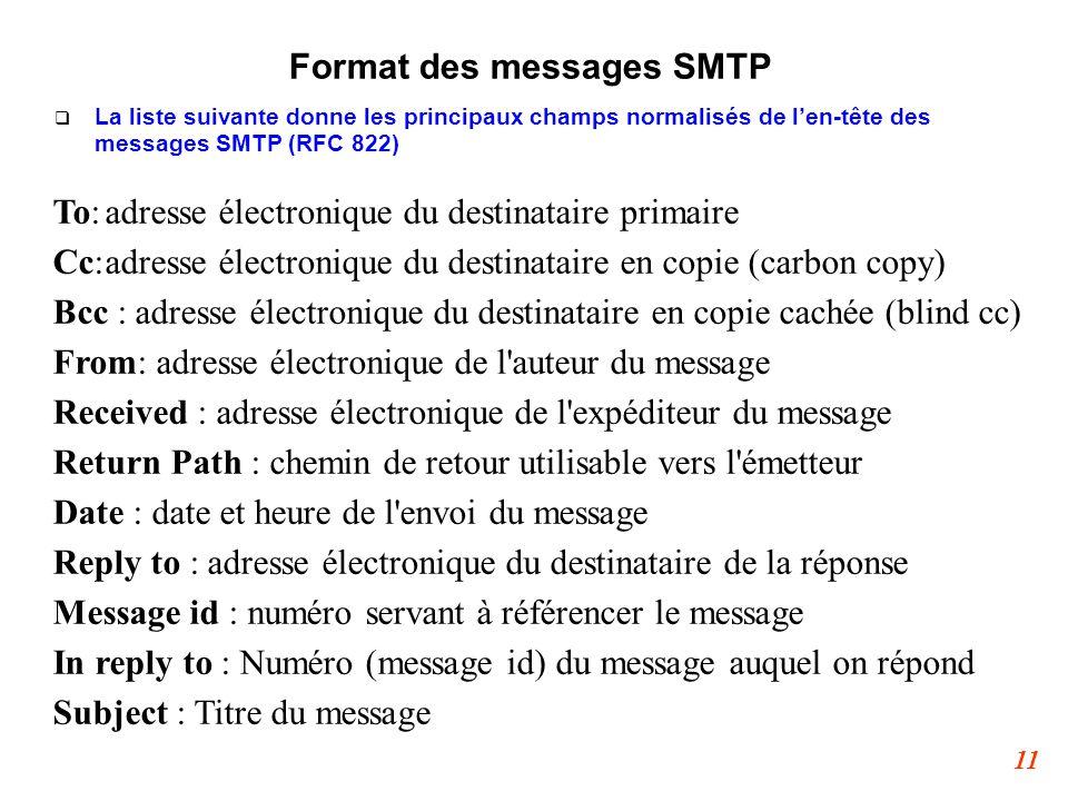 Format des messages SMTP