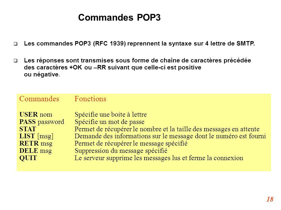 Commandes POP3 Commandes Fonctions