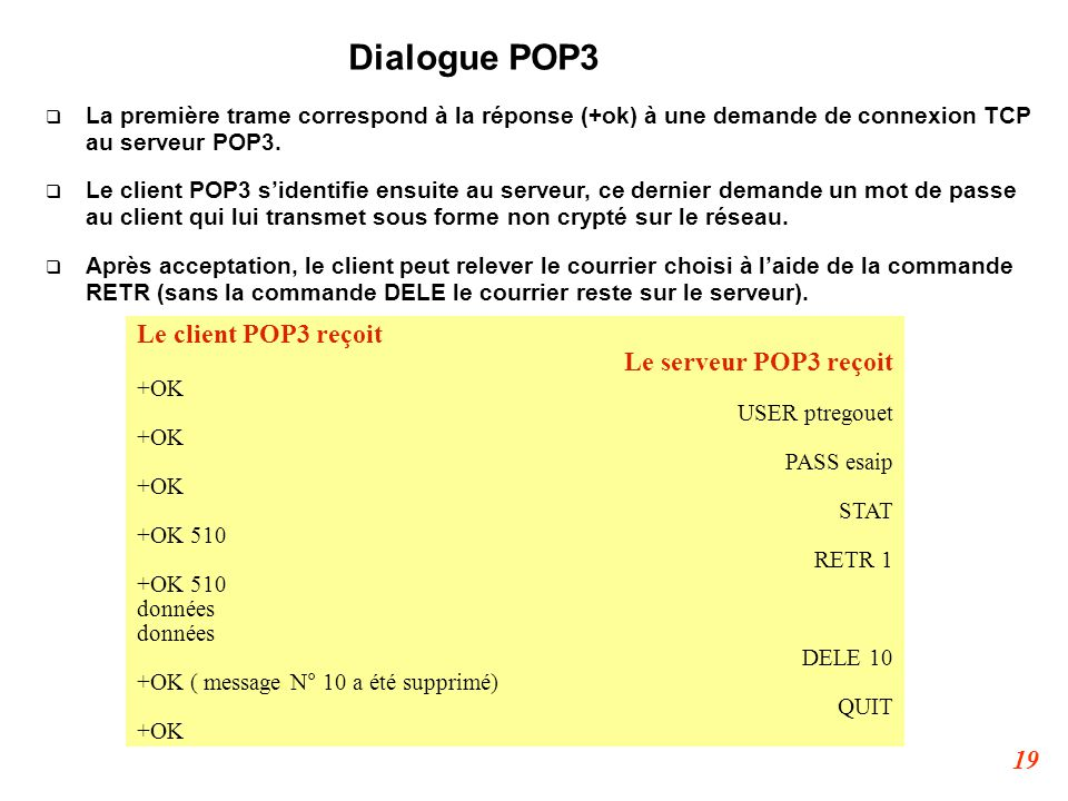 Dialogue POP3 Le client POP3 reçoit Le serveur POP3 reçoit