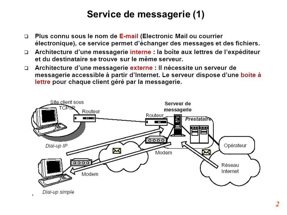 Service de messagerie (1)