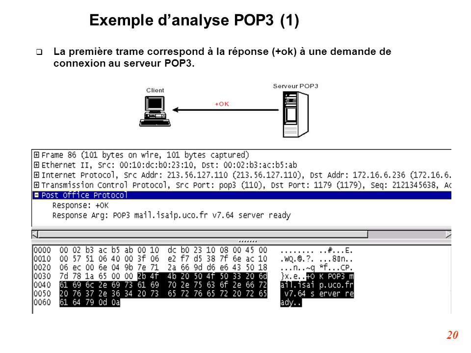 Exemple d'analyse POP3 (1)‏