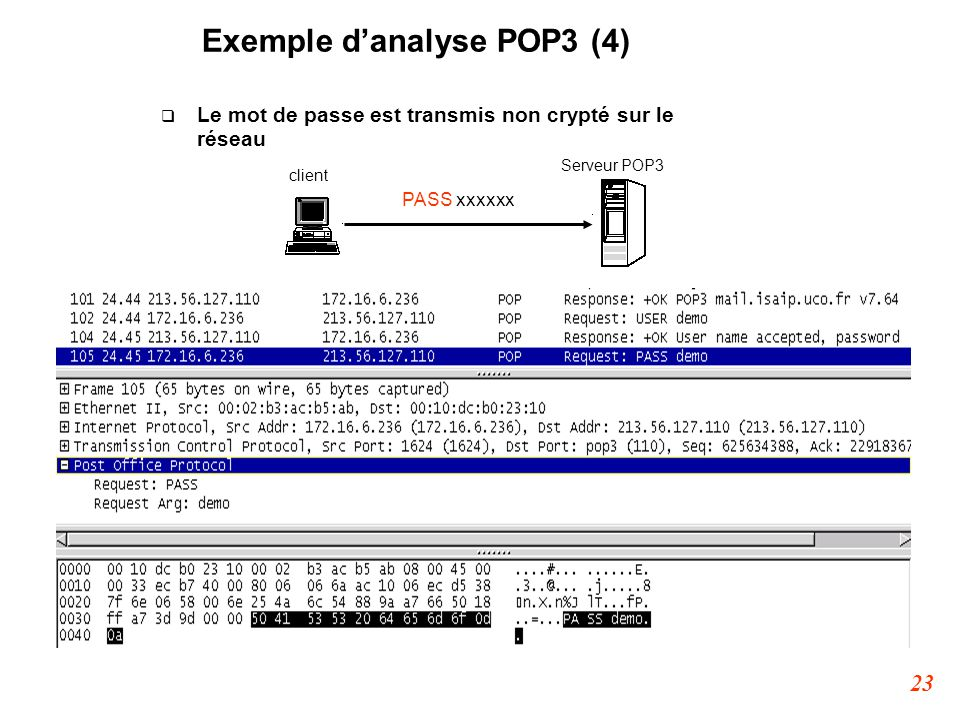 Exemple d'analyse POP3 (4)‏