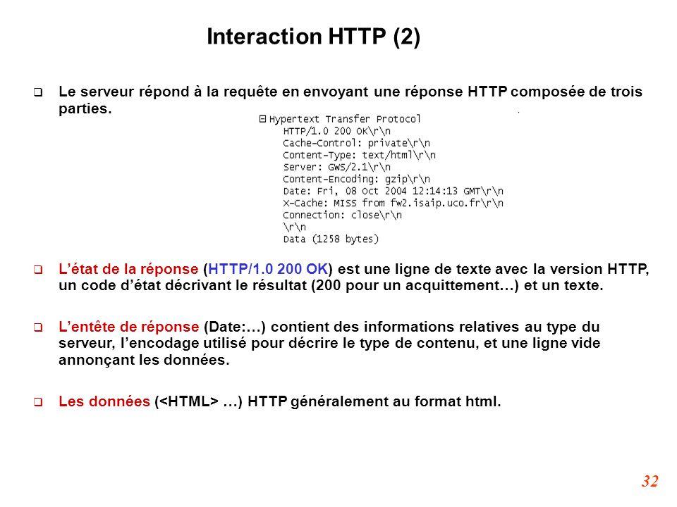 Interaction HTTP (2) Le serveur répond à la requête en envoyant une réponse HTTP composée de trois parties.