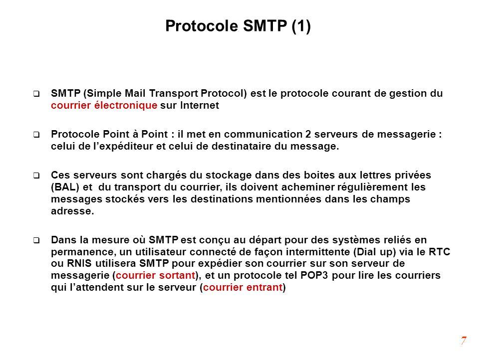 Protocole SMTP (1) SMTP (Simple Mail Transport Protocol) est le protocole courant de gestion du courrier électronique sur Internet.