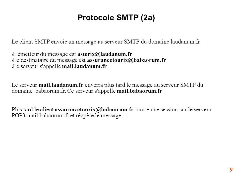 Protocole SMTP (2a) Le client SMTP envoie un message au serveur SMTP du domaine laudanum.fr. L émetteur du message est asterix@laudanum.fr.