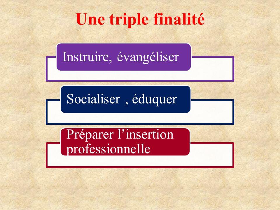 Une triple finalité