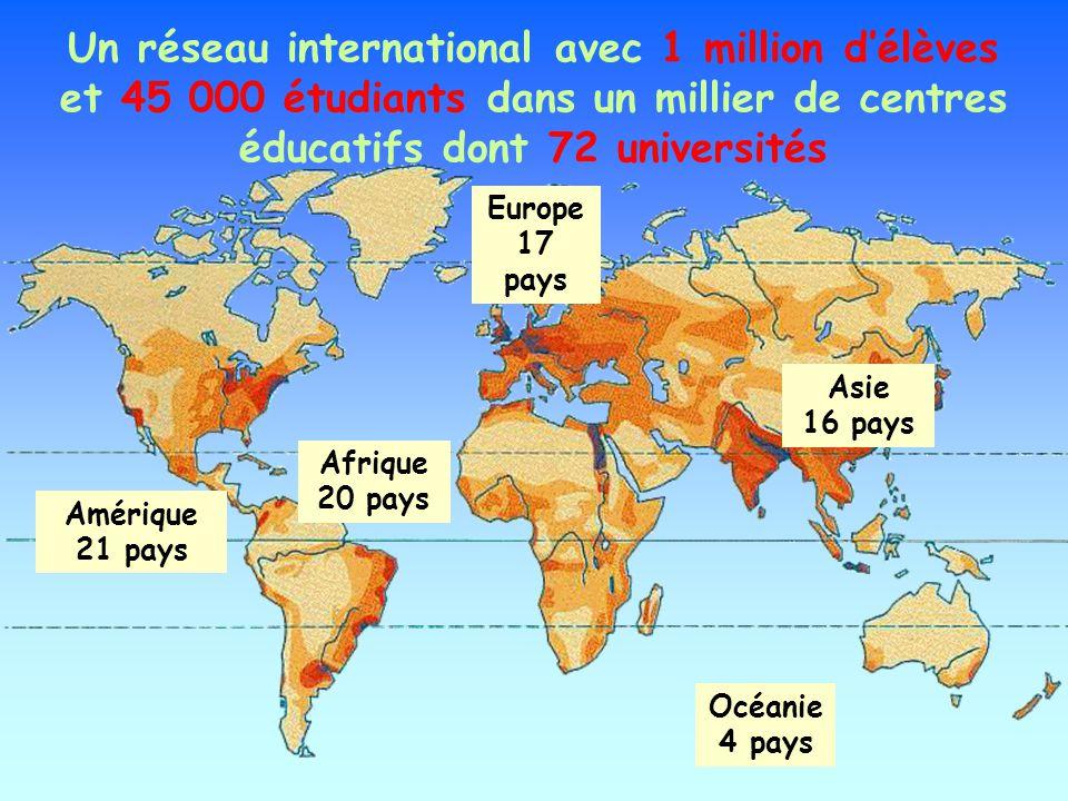 Un réseau international avec 1 million d'élèves et 45 000 étudiants dans un millier de centres éducatifs dont 72 universités