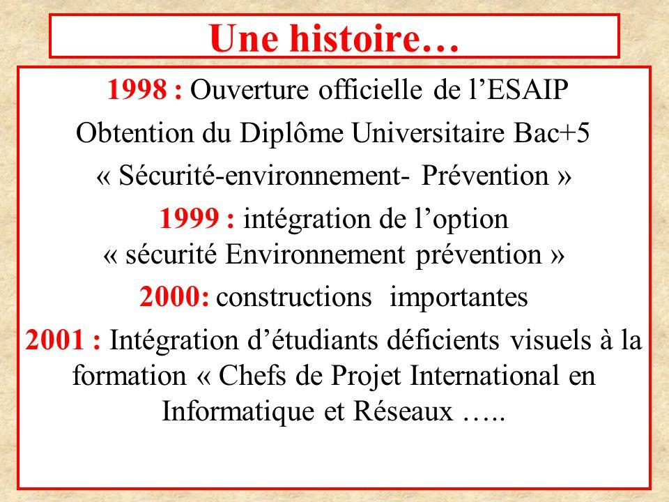 Une histoire… 1998 : Ouverture officielle de l'ESAIP