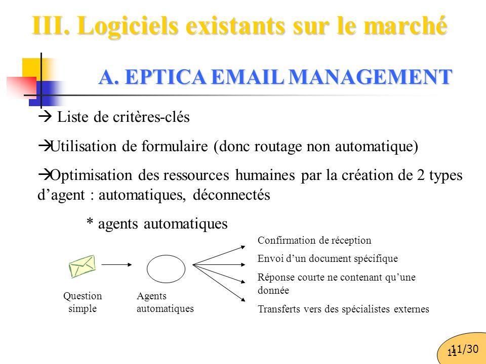 III. Logiciels existants sur le marché