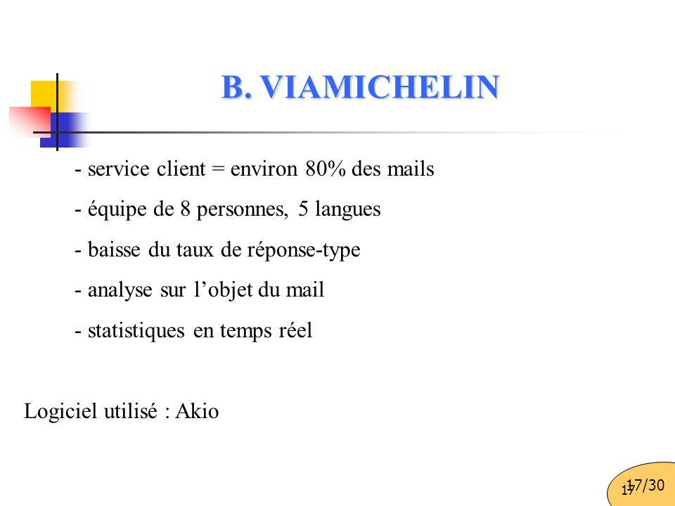 B. VIAMICHELIN - service client = environ 80% des mails