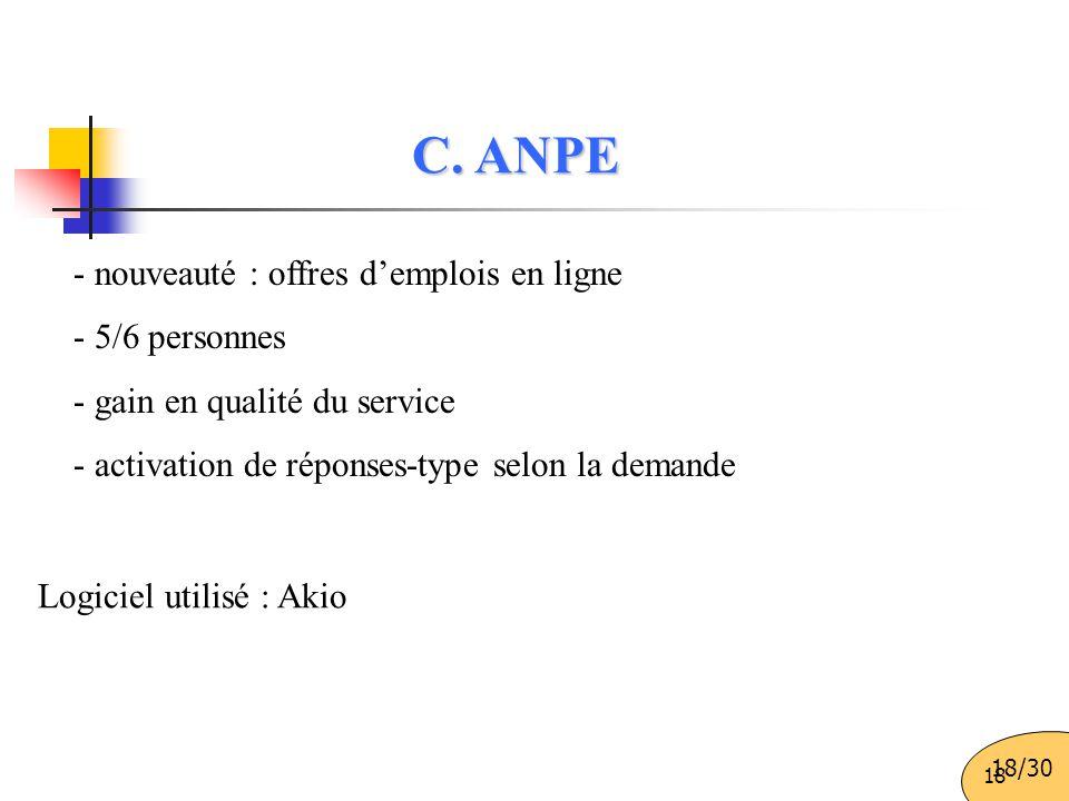 C. ANPE - nouveauté : offres d'emplois en ligne - 5/6 personnes