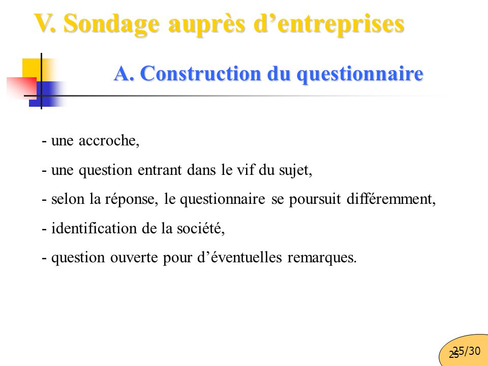 A. Construction du questionnaire
