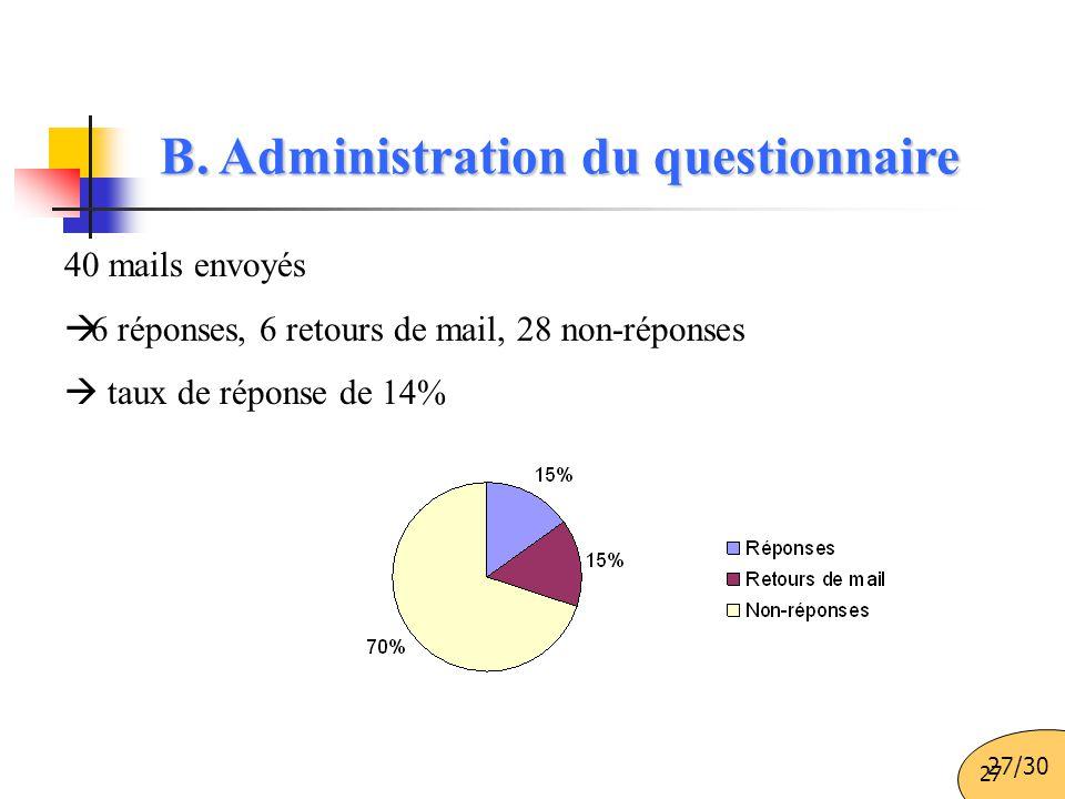 B. Administration du questionnaire