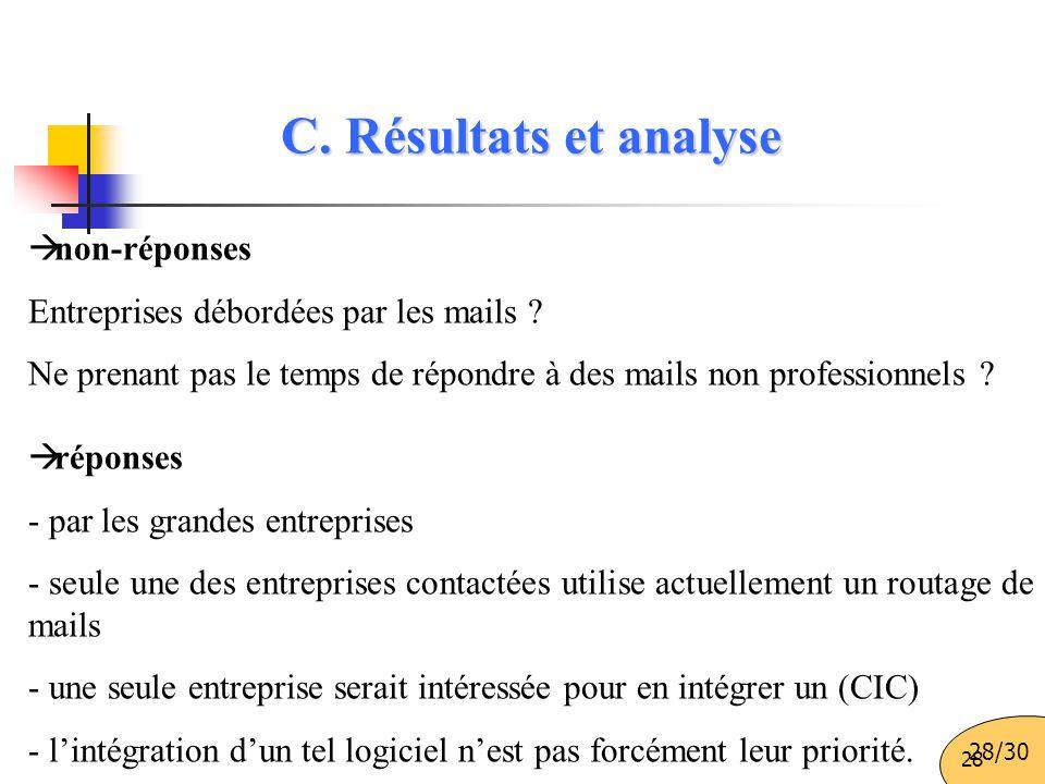 C. Résultats et analyse non-réponses