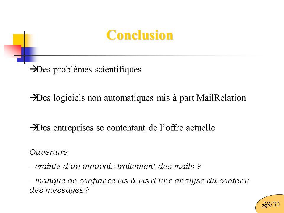 Conclusion Des problèmes scientifiques