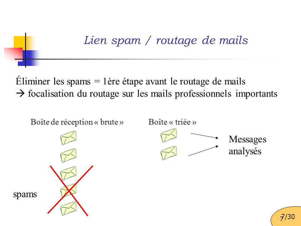 Lien spam / routage de mails