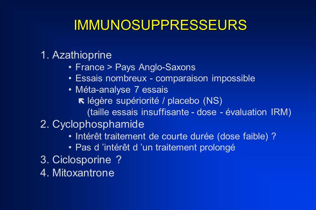 IMMUNOSUPPRESSEURS 1. Azathioprine 2. Cyclophosphamide
