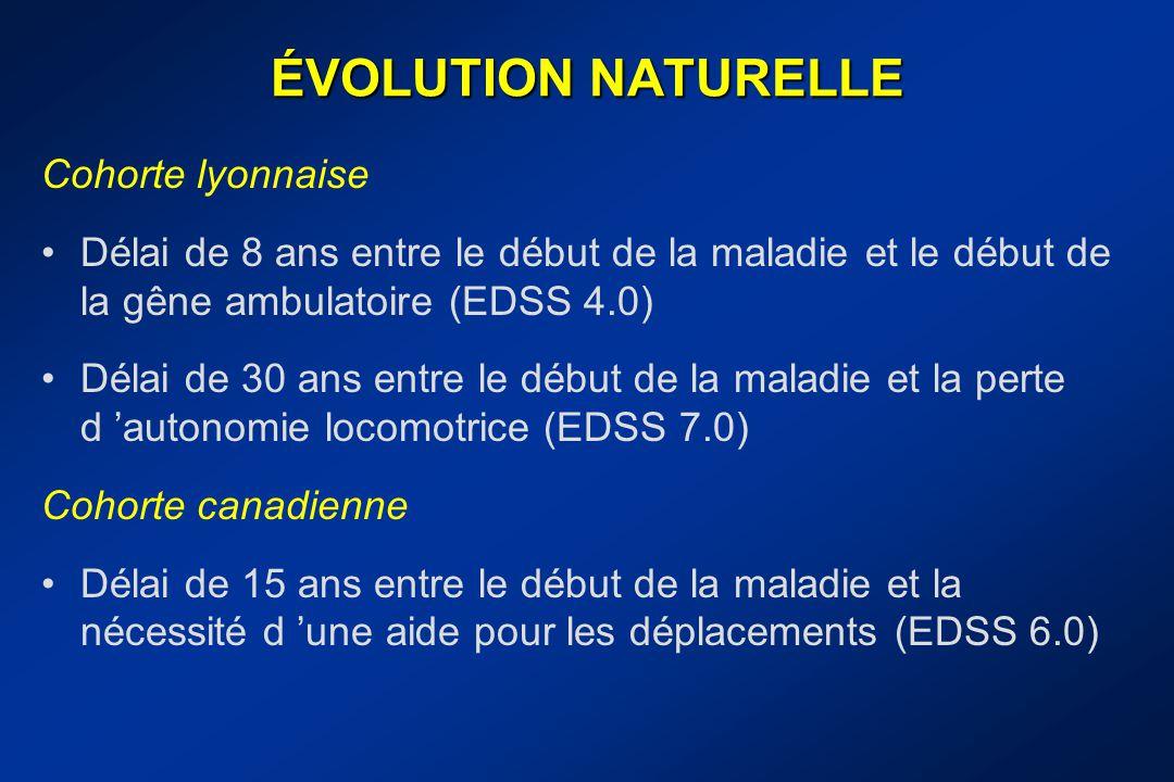 ÉVOLUTION NATURELLE Cohorte lyonnaise