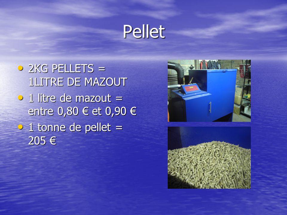 Pellet 2KG PELLETS = 1LITRE DE MAZOUT