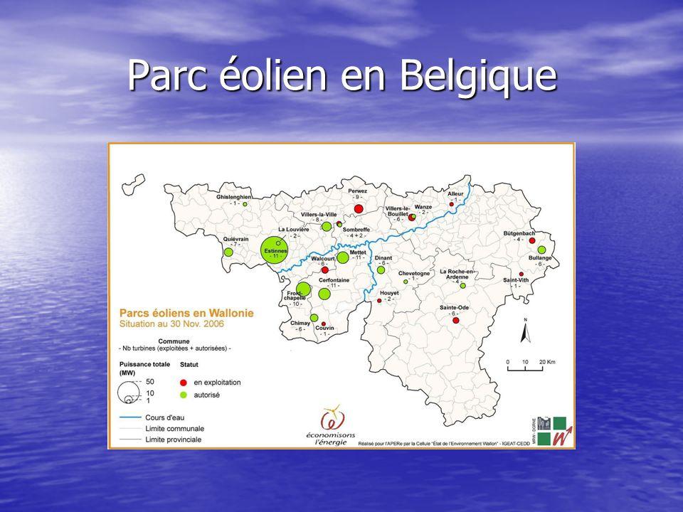 Parc éolien en Belgique