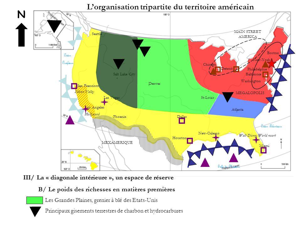 L'organisation tripartite du territoire américain