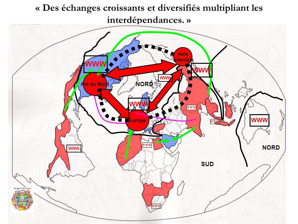 « Des échanges croissants et diversifiés multipliant les interdépendances. »