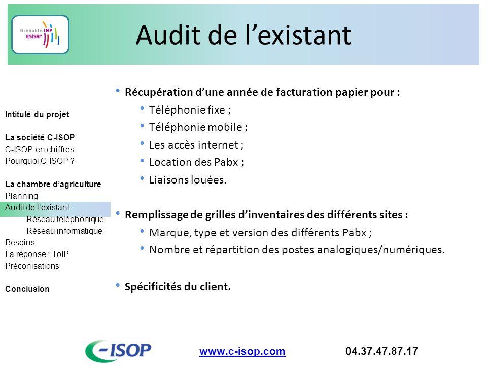 Audit de l'existant Récupération d'une année de facturation papier pour : Téléphonie fixe ; Téléphonie mobile ;